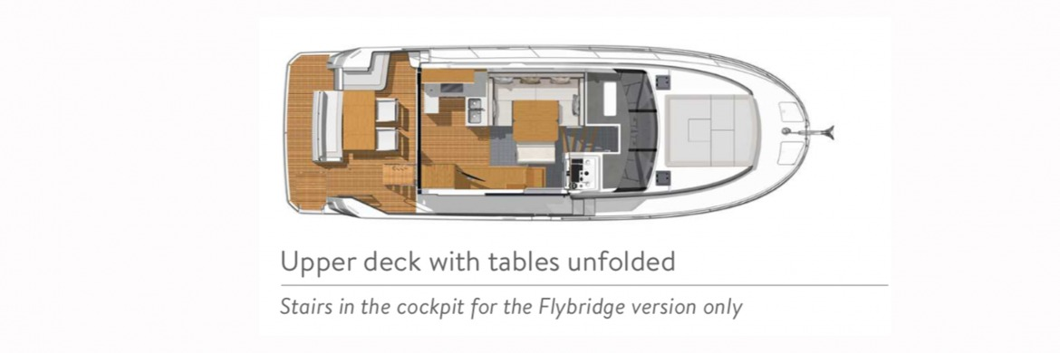 ST41 Upperdeck layout tables2